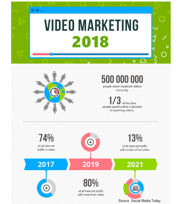 Video_marketing_2018