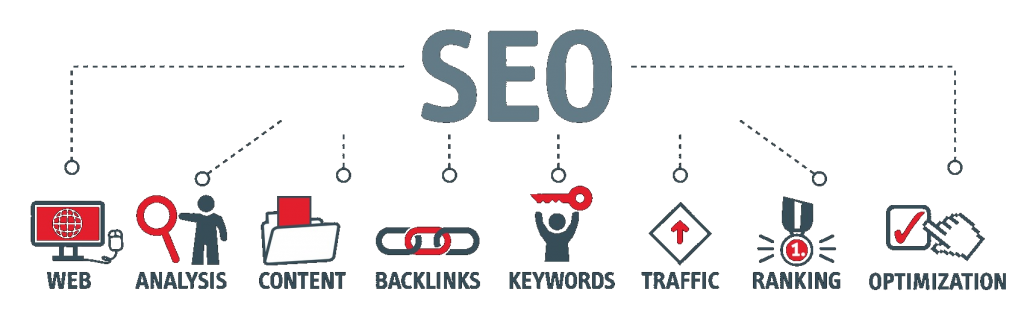 Top Leads Clients SEO agency